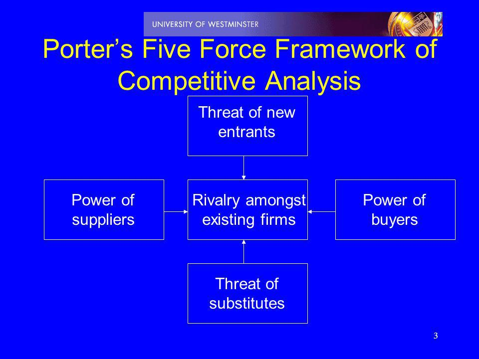 3 Porters Five Force Framework of Competitive Analysis Threat of new entrants Threat of substitutes Power of suppliers Power of buyers Rivalry amongst