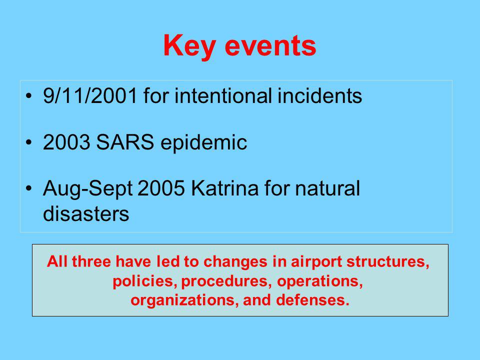 Key events 9/11/2001 for intentional incidents 2003 SARS epidemic Aug-Sept 2005 Katrina for natural disasters All three have led to changes in airport structures, policies, procedures, operations, organizations, and defenses.