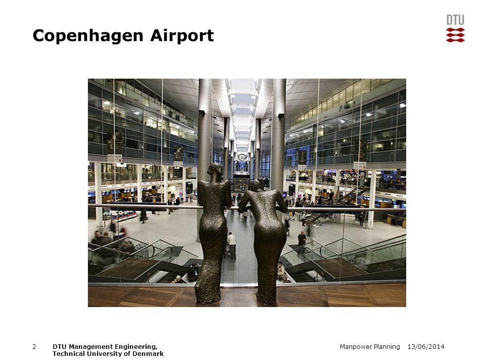 13/06/2014Manpower Planning2DTU Management Engineering, Technical University of Denmark Copenhagen Airport