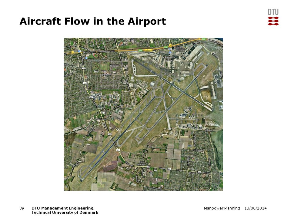 13/06/2014Manpower Planning39DTU Management Engineering, Technical University of Denmark Aircraft Flow in the Airport