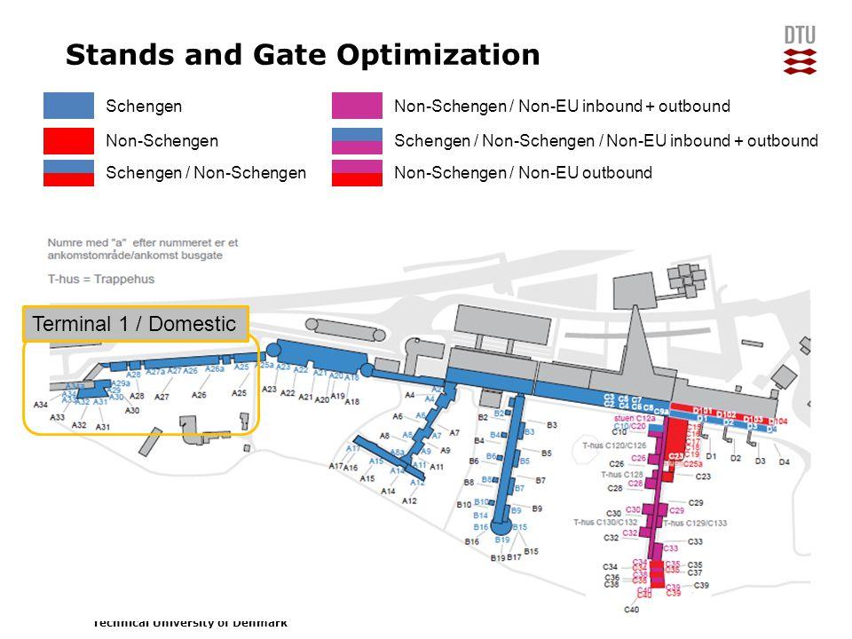 13/06/2014Manpower Planning43DTU Management Engineering, Technical University of Denmark Stands and Gate Optimization Schengen Non-Schengen Schengen /
