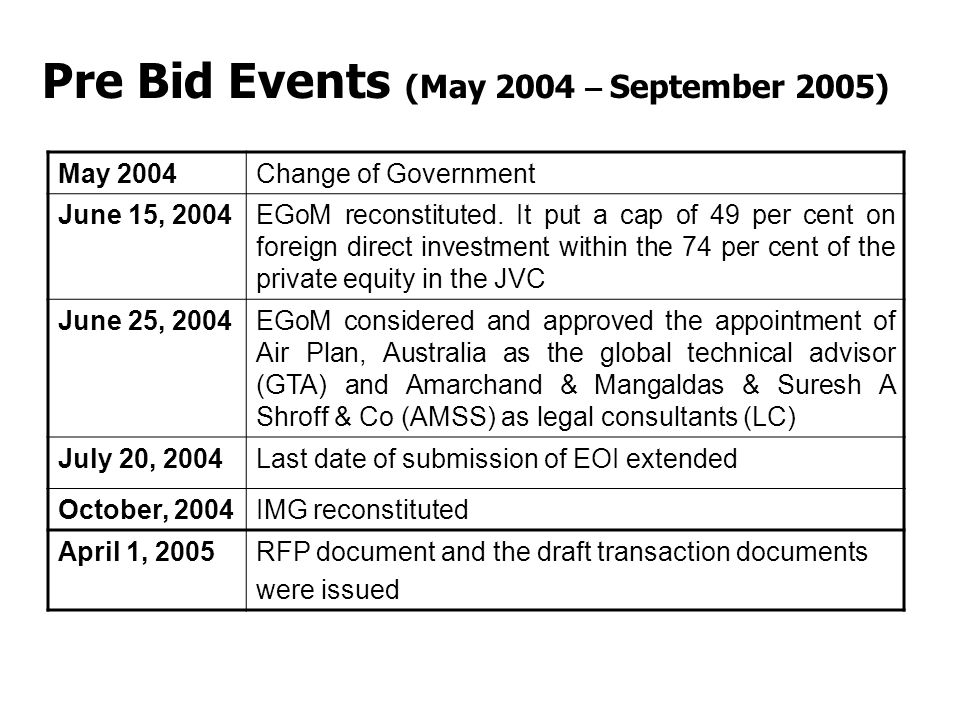 May 2004Change of Government June 15, 2004EGoM reconstituted. It put a cap of 49 per cent on foreign direct investment within the 74 per cent of the p