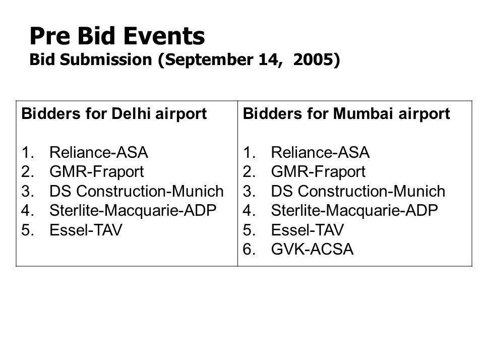 Bidders for Delhi airport 1.Reliance-ASA 2.GMR-Fraport 3.DS Construction-Munich 4.Sterlite-Macquarie-ADP 5.Essel-TAV Bidders for Mumbai airport 1.Reli
