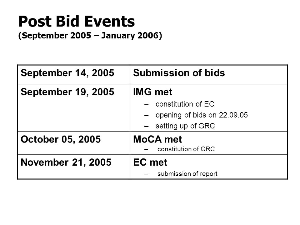 Post Bid Events (September 2005 – January 2006) September 14, 2005Submission of bids September 19, 2005IMG met –constitution of EC –opening of bids on
