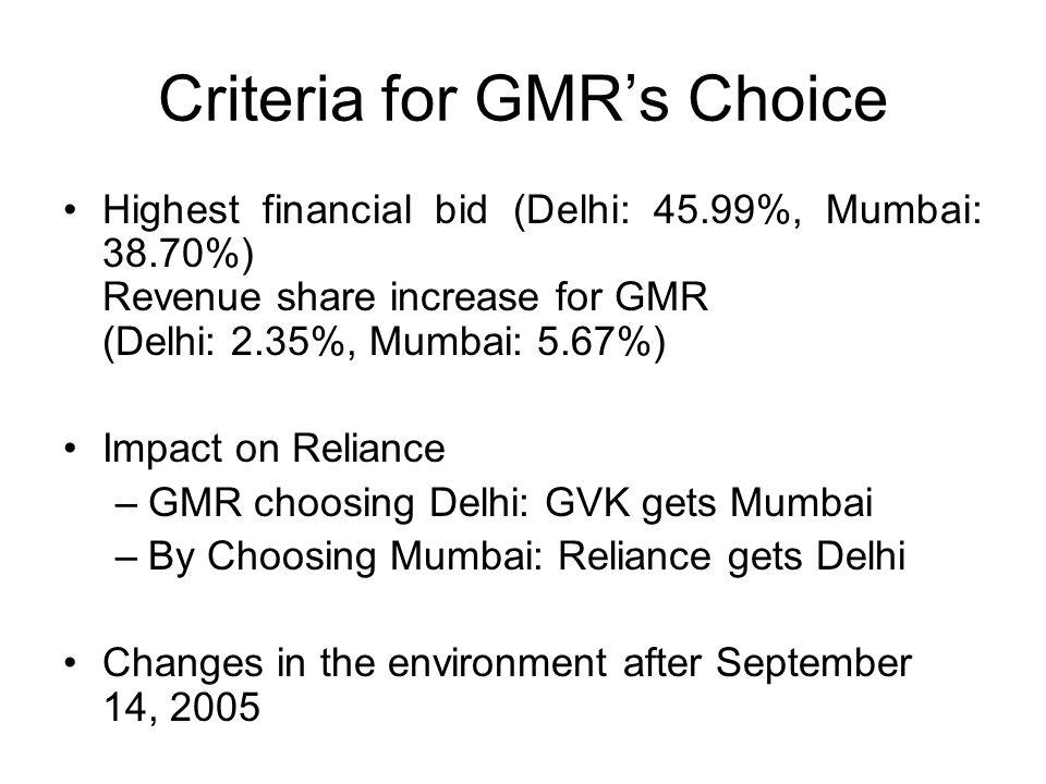 Criteria for GMRs Choice Highest financial bid (Delhi: 45.99%, Mumbai: 38.70%) Revenue share increase for GMR (Delhi: 2.35%, Mumbai: 5.67%) Impact on