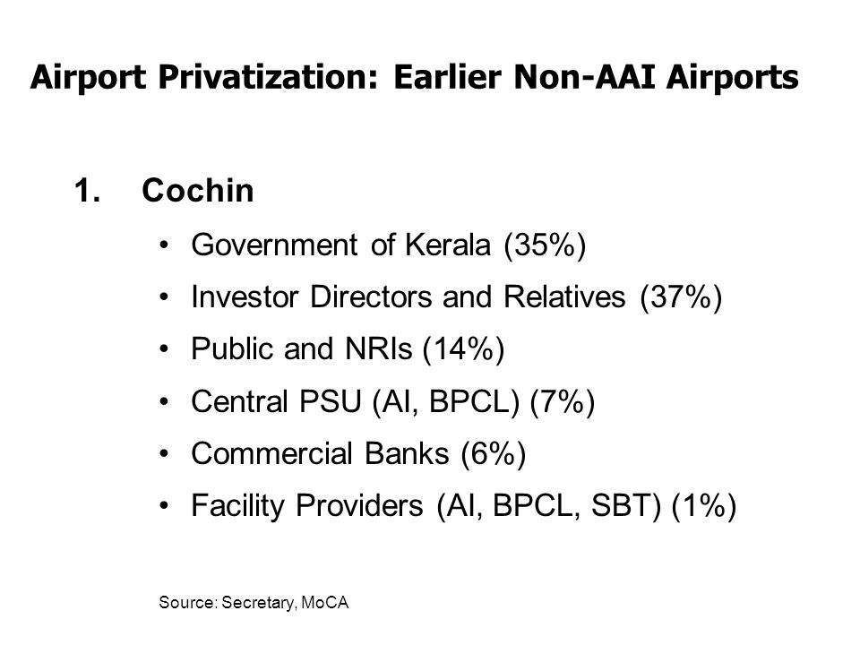 Airport Privatization: Earlier Non-AAI Airports 2.Bangalore Karnataka State Investment and Industrial Development Corporation (13%) AAI (13%) Siemens Projects (40%) Larsen & Toubro (17%) Unique Zurich Airport (17%) Source: http://www.bialairport.com