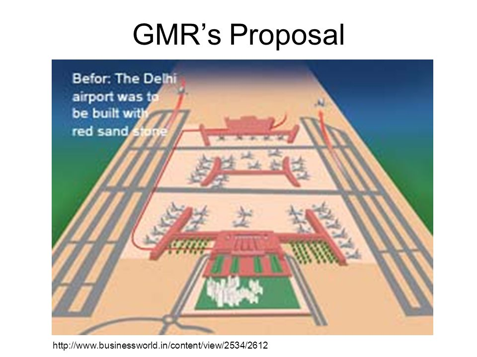 GMRs Proposal http://www.businessworld.in/content/view/2534/2612