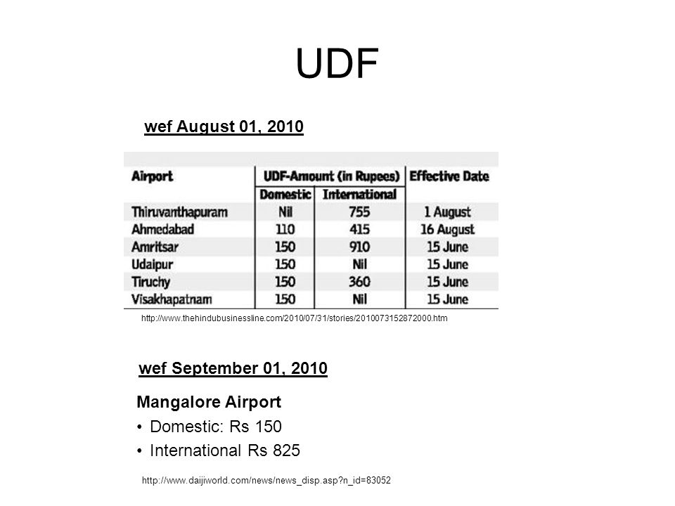 UDF wef August 01, 2010 wef September 01, 2010 Mangalore Airport Domestic: Rs 150 International Rs 825 http://www.thehindubusinessline.com/2010/07/31/