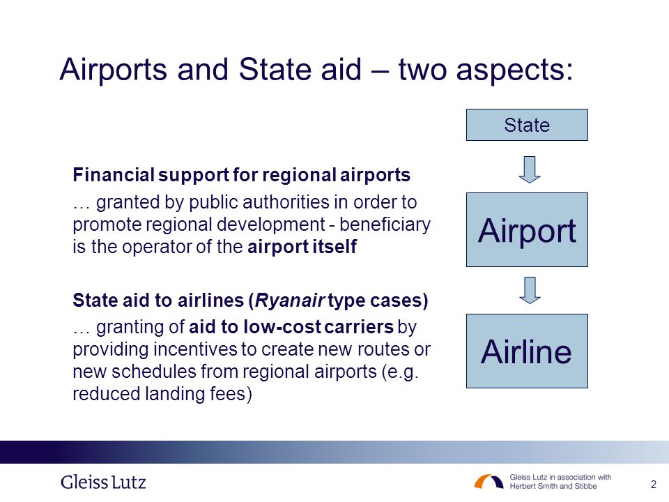 2 Airports and State aid – two aspects: Financial support for regional airports … granted by public authorities in order to promote regional development - beneficiary is the operator of the airport itself State aid to airlines (Ryanair type cases) … granting of aid to low-cost carriers by providing incentives to create new routes or new schedules from regional airports (e.g.