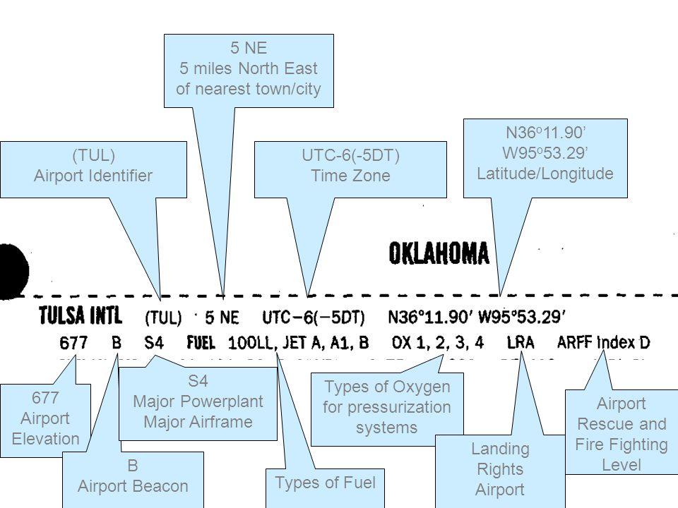 (TUL) Airport Identifier 5 NE 5 miles North East of nearest town/city UTC-6(-5DT) Time Zone N36 o 11.90 W95 o 53.29 Latitude/Longitude 677 Airport Ele