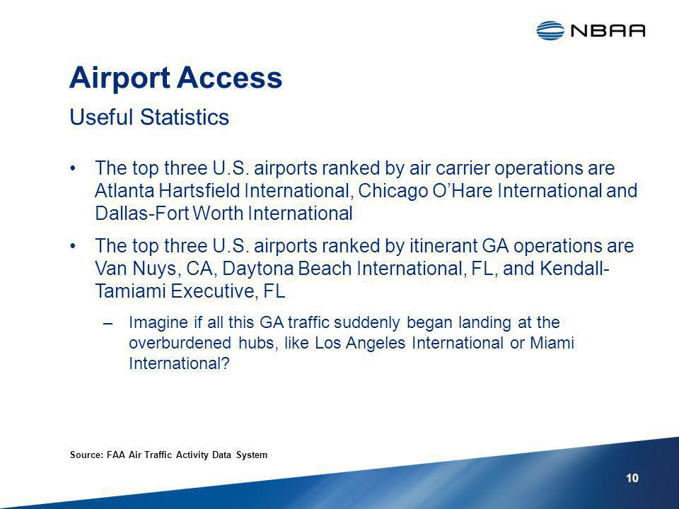 Airport Access The top three U.S.