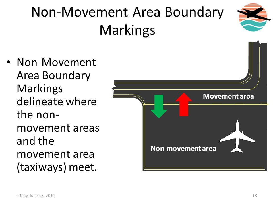 Non-Movement Area Boundary Markings Non-Movement Area Boundary Markings delineate where the non- movement areas and the movement area (taxiways) meet.