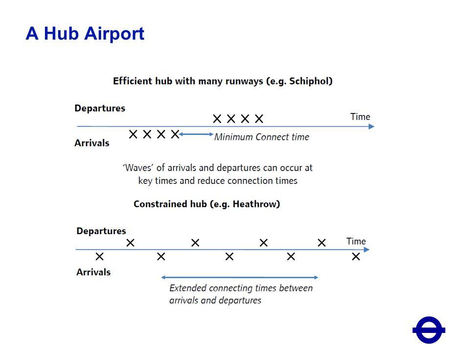 16 October 200627 A Hub Airport