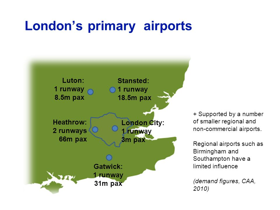 Challenges and opportunities for growth at Londons airports Airport Ownership and Governance Airport Planning System Regulatory Burden Raising Capital Surface Access Links 21 March 201125