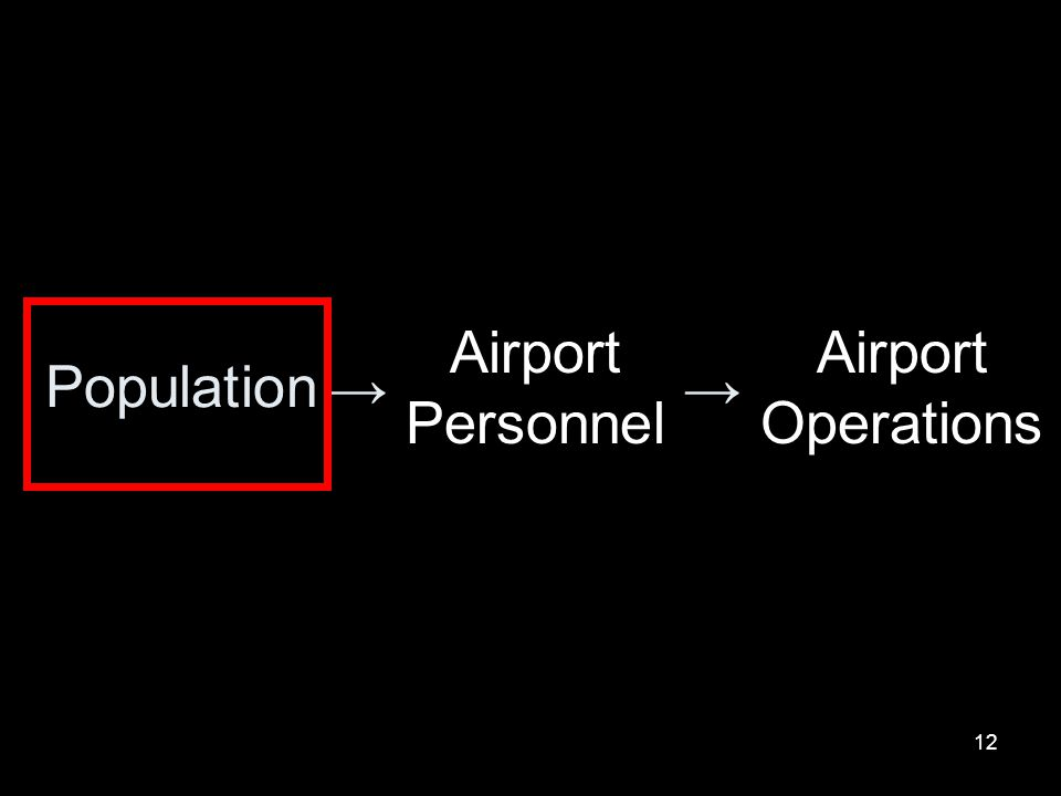 12 Population Airport Personnel Airport Operations