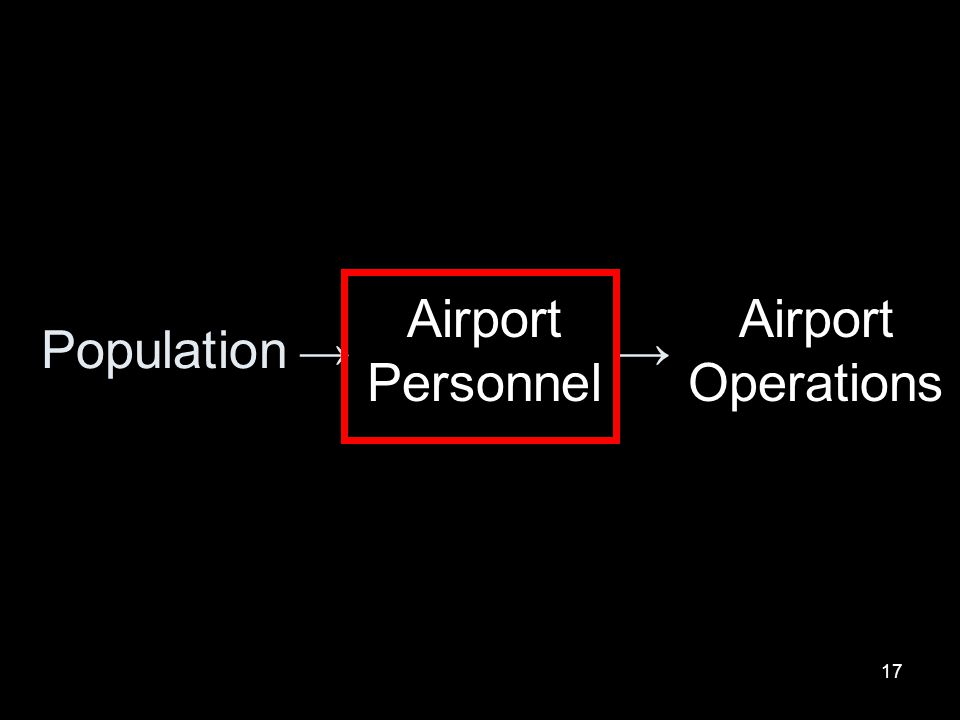 17 Population Airport Personnel Airport Operations