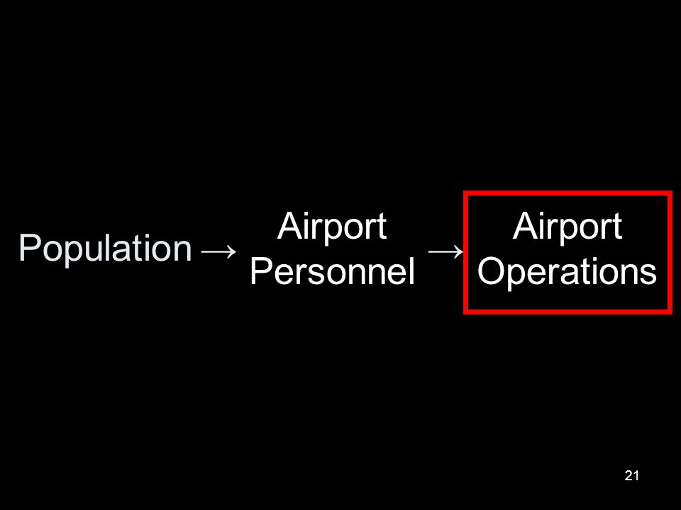 21 Population Airport Personnel Airport Operations