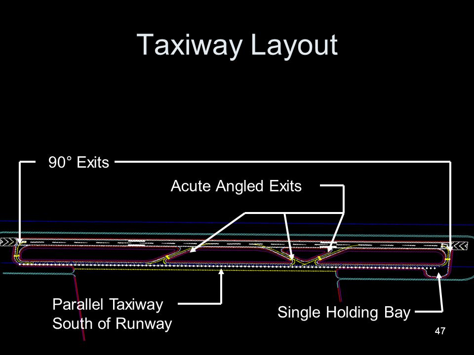 47 Taxiway Layout Acute Angled Exits Single Holding BayParallel Taxiway South of Runway 90° Exits