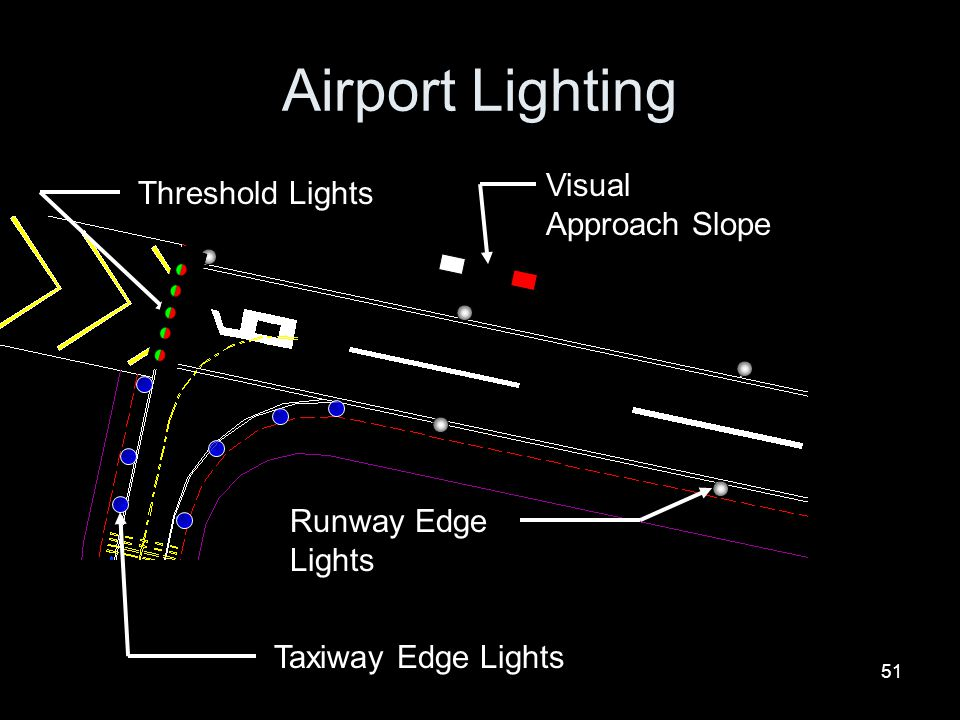 51 Airport Lighting Runway Edge Lights Taxiway Edge Lights Threshold Lights Visual Approach Slope