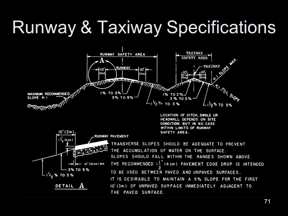 71 Runway & Taxiway Specifications