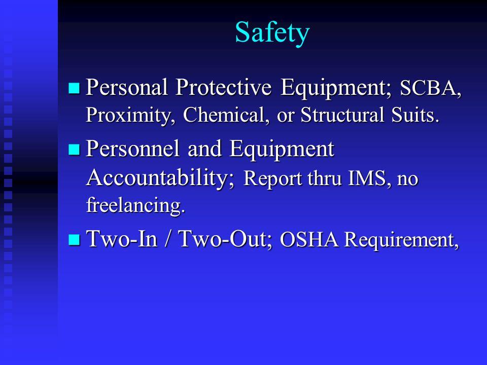 Hazards Construction Material – Aluminum, Titanium, Magnesium, Plastic, Rubber, Composites, ect.