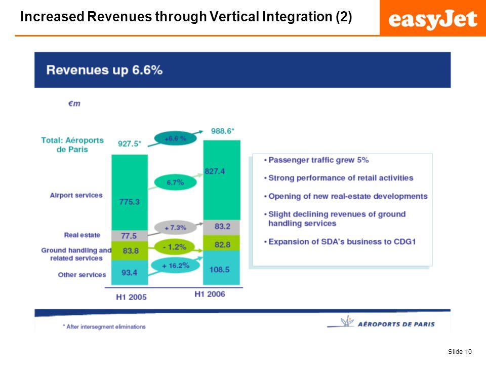 Slide 10 easyJet plc Increased Revenues through Vertical Integration (2)
