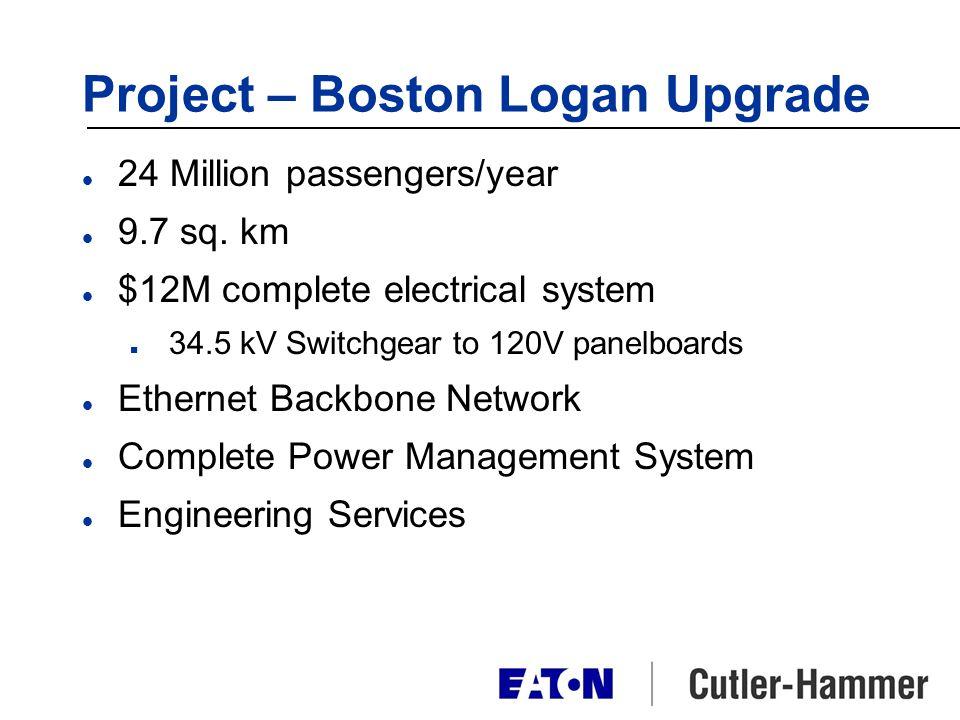 Project – Boston Logan Upgrade l 24 Million passengers/year l 9.7 sq. km l $12M complete electrical system n 34.5 kV Switchgear to 120V panelboards l