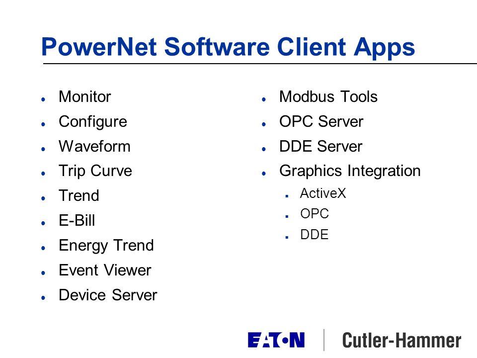 PowerNet Software Client Apps l Monitor l Configure l Waveform l Trip Curve l Trend l E-Bill l Energy Trend l Event Viewer l Device Server l Modbus To