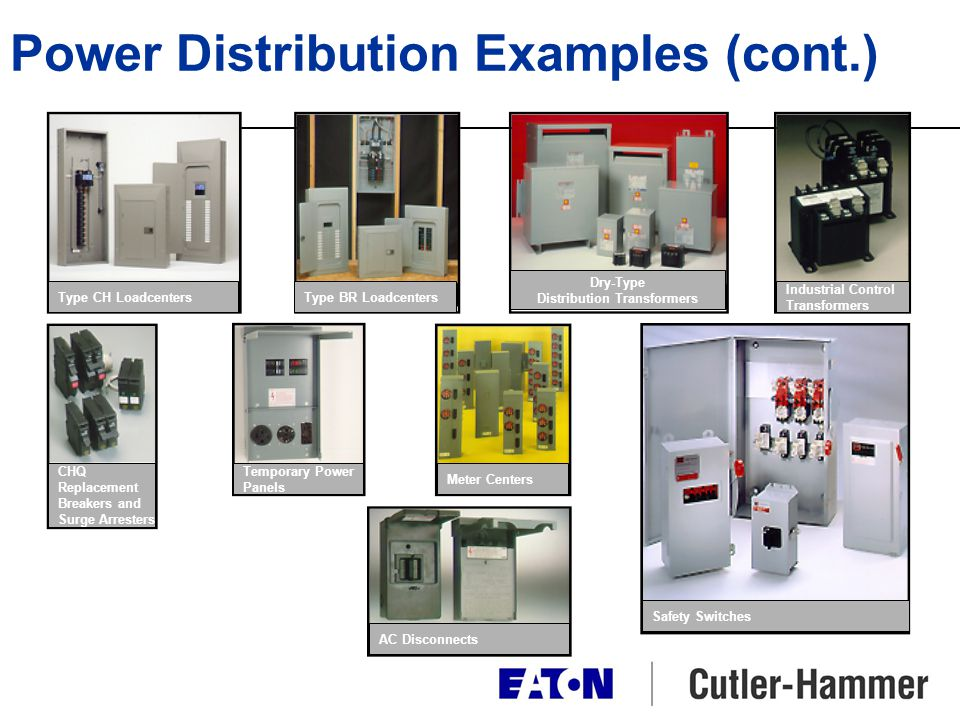 AF Drives Motor Control CentersAdvantage ® Motor Control Pushbuttons Automation PanelMate ® PanelMate Operator Interface Sensors and Limit Switches Sensors & Limit Switches PLCs Pushbuttons IT Control Control Components Examples