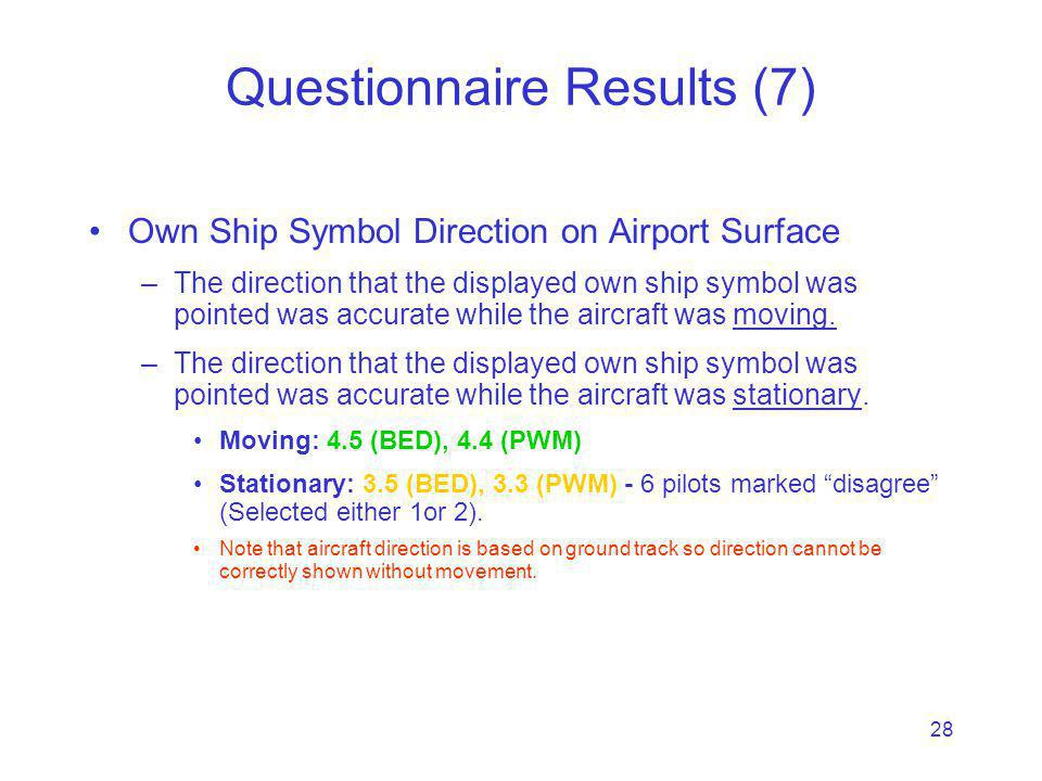 28 Questionnaire Results (7) Own Ship Symbol Direction on Airport Surface –The direction that the displayed own ship symbol was pointed was accurate while the aircraft was moving.