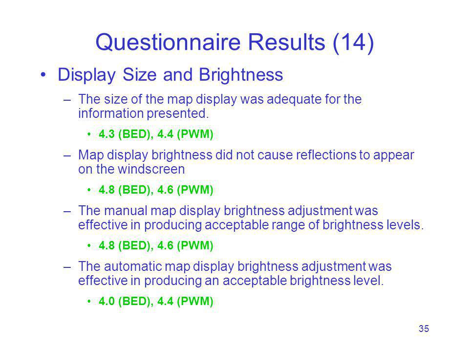 35 Questionnaire Results (14) Display Size and Brightness –The size of the map display was adequate for the information presented.