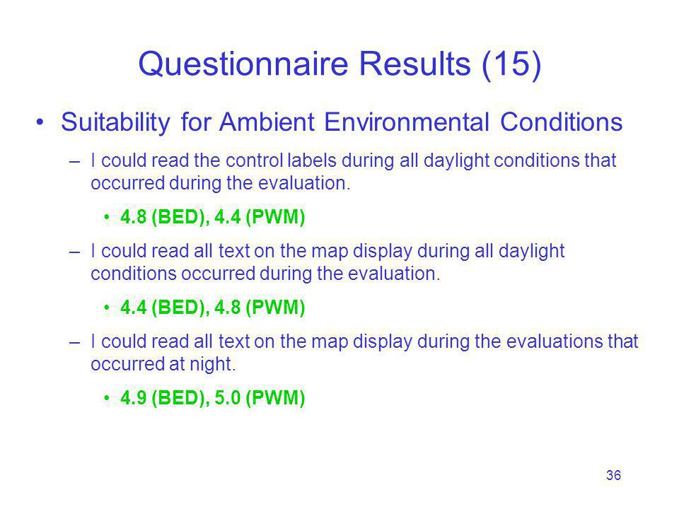 36 Questionnaire Results (15) Suitability for Ambient Environmental Conditions –I could read the control labels during all daylight conditions that occurred during the evaluation.