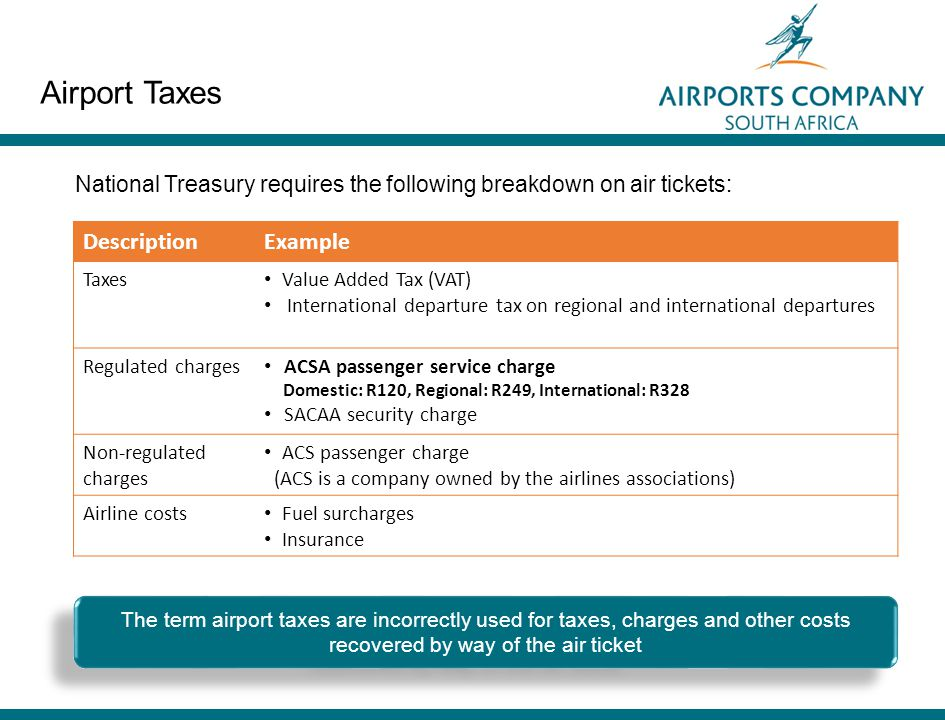 Airport Taxes The term airport taxes are incorrectly used for taxes, charges and other costs recovered by way of the air ticket DescriptionExample Taxes Value Added Tax (VAT) International departure tax on regional and international departures Regulated charges ACSA passenger service charge Domestic: R120, Regional: R249, International: R328 SACAA security charge Non-regulated charges ACS passenger charge (ACS is a company owned by the airlines associations) Airline costs Fuel surcharges Insurance National Treasury requires the following breakdown on air tickets: