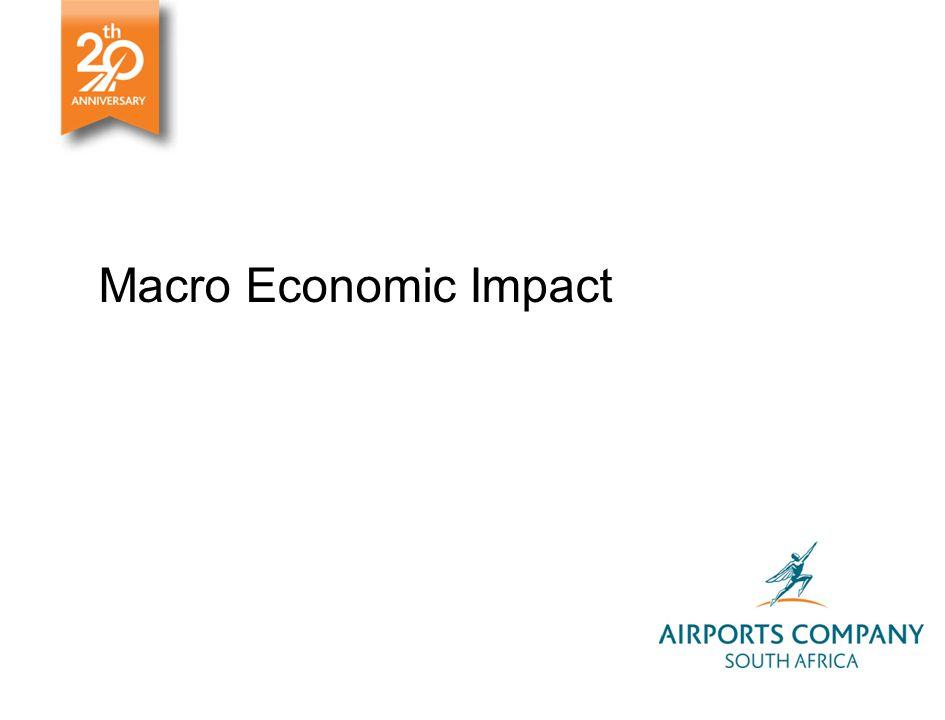 Macro Economic Impact
