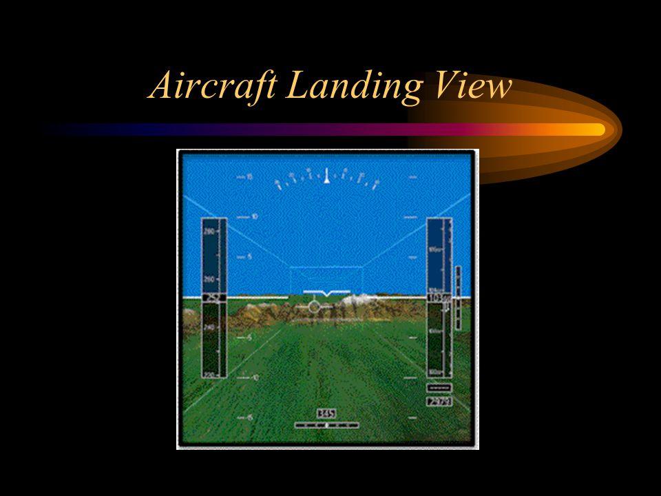 Aircraft Radar View