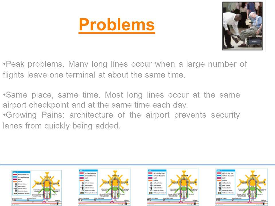 Problems Peak problems.