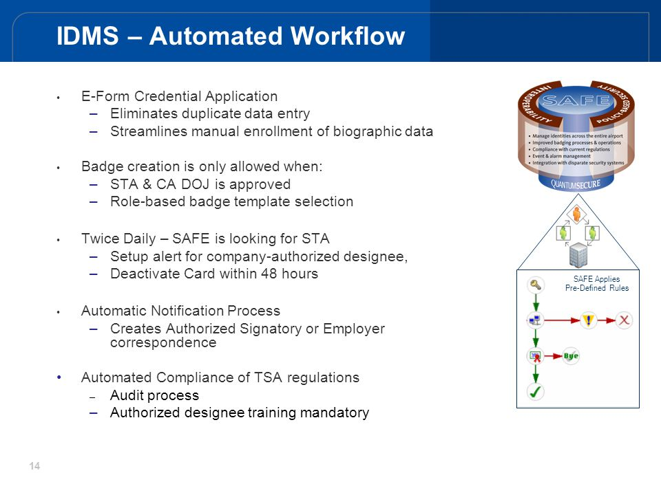 14 IDMS – Automated Workflow E-Form Credential Application –Eliminates duplicate data entry –Streamlines manual enrollment of biographic data Badge cr