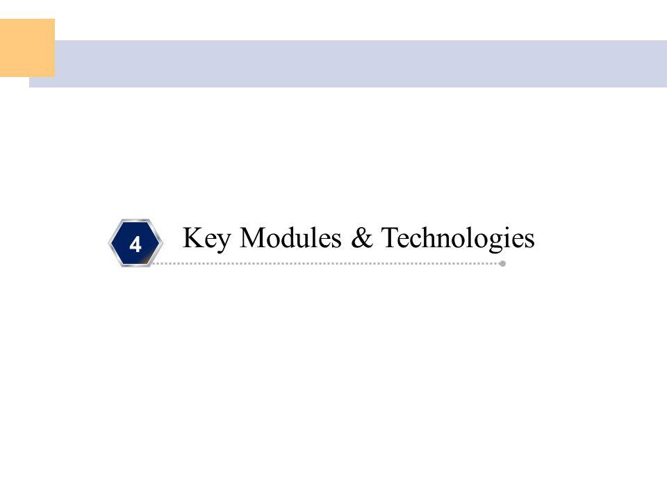 Key Modules & Technologies 3 4
