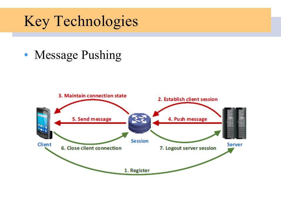 Key Technologies Message Pushing