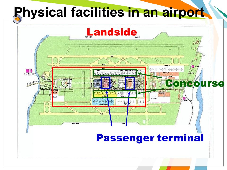Physical facilities in an airport Landside Passenger terminal Concourse