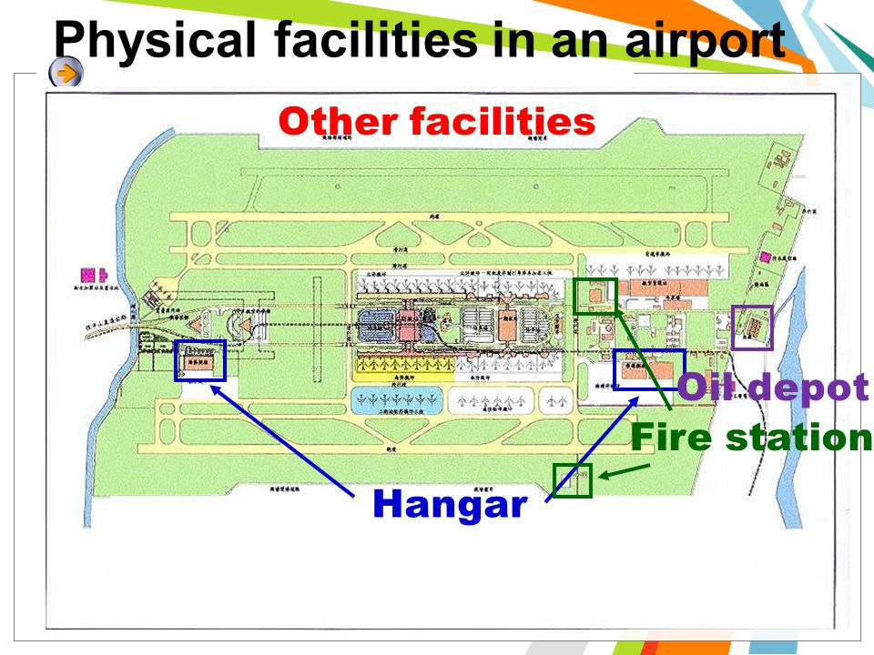 Physical facilities in an airport Other facilities Hangar Fire station Oil depot