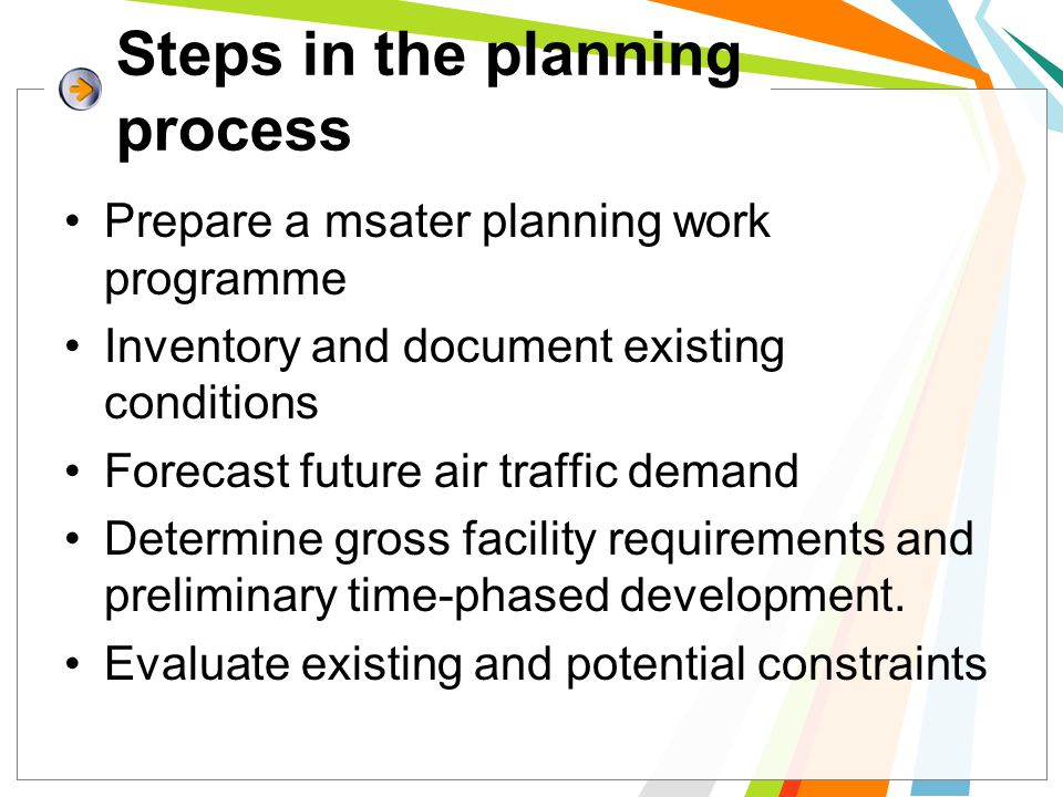 Steps in the planning process Prepare a msater planning work programme Inventory and document existing conditions Forecast future air traffic demand D