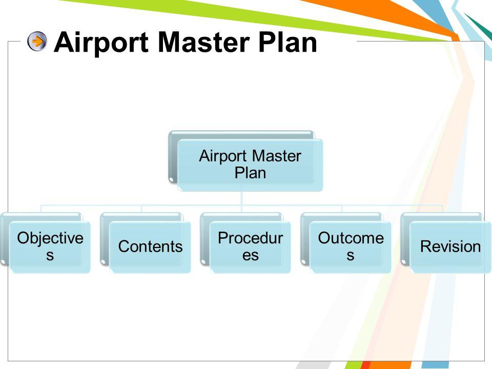 Airport Master Plan Objective s Contents Procedur es Outcome s Revision