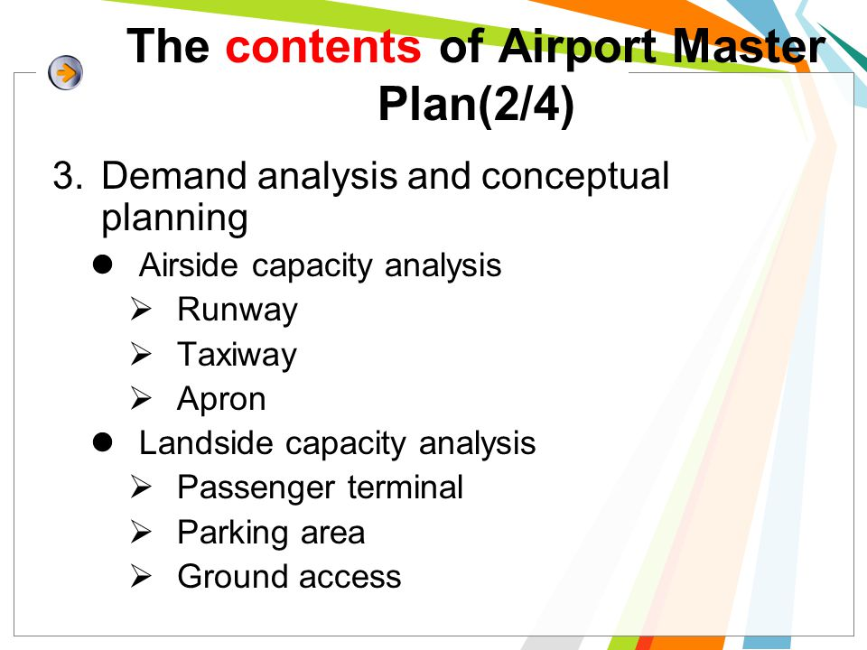 The contents of Airport Master Plan(2/4) 3.Demand analysis and conceptual planning Airside capacity analysis Runway Taxiway Apron Landside capacity an