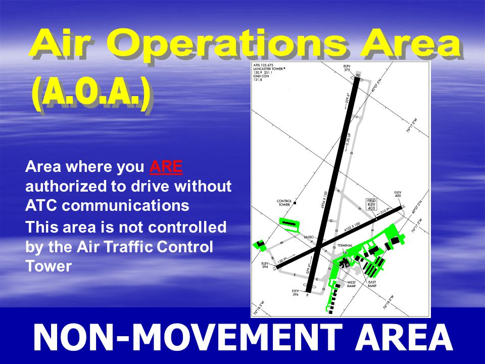 NON-MOVEMENT AREA Area where you ARE authorized to drive without ATC communications This area is not controlled by the Air Traffic Control Tower