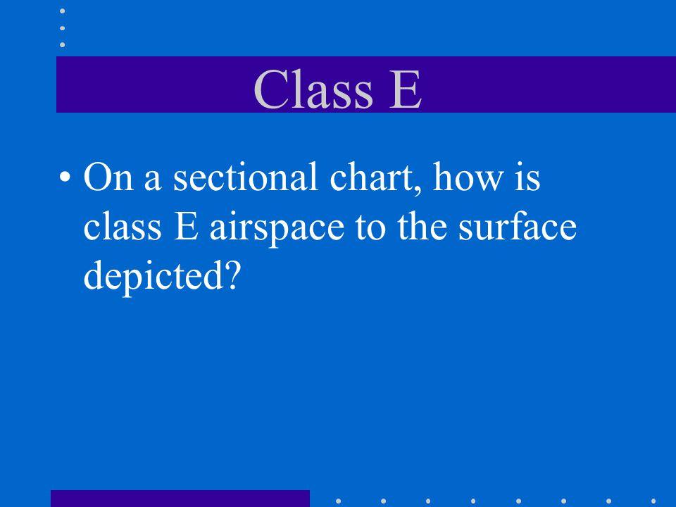 Class D 2500 feet AGL