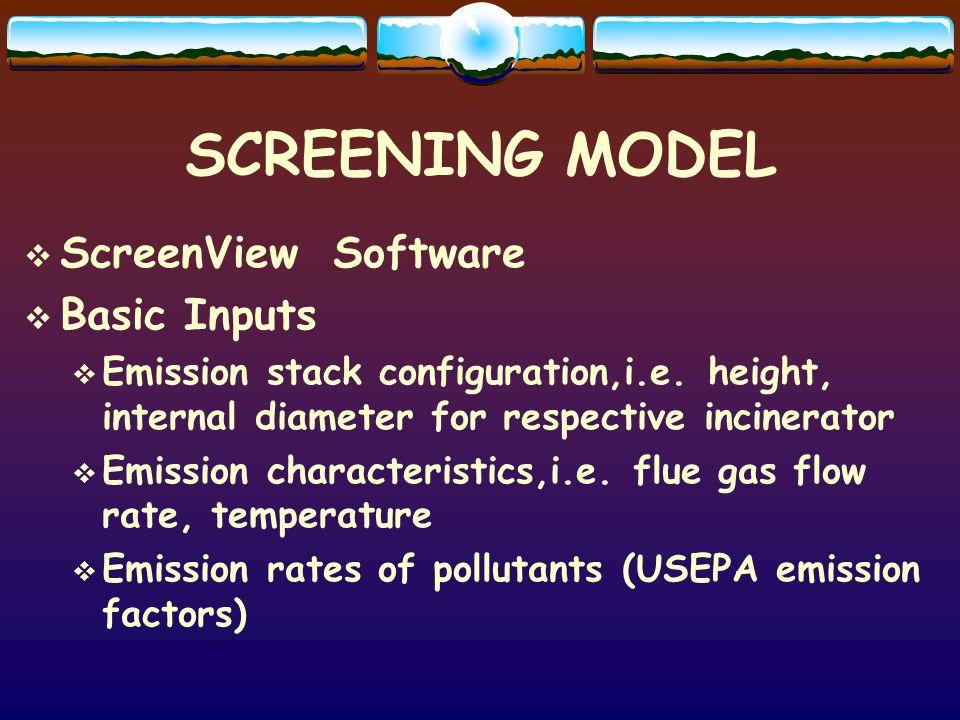 SCREENING MODEL ScreenView Software Basic Inputs Emission stack configuration,i.e.