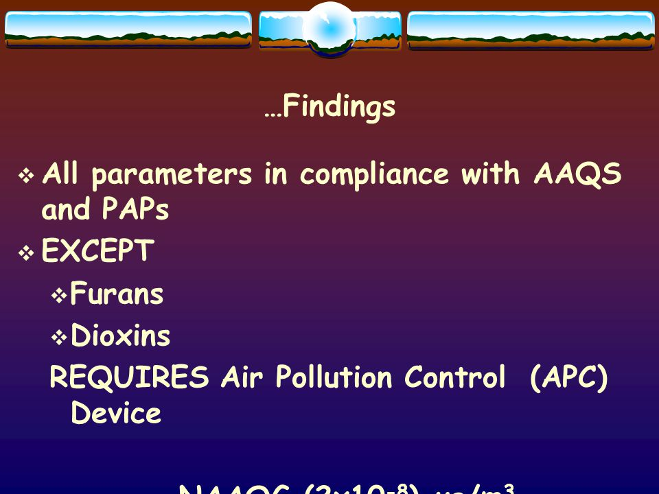 …Findings All parameters in compliance with AAQS and PAPs EXCEPT Furans Dioxins REQUIRES Air Pollution Control (APC) Device NAAQG (2x10 -8 ) µg/m 3