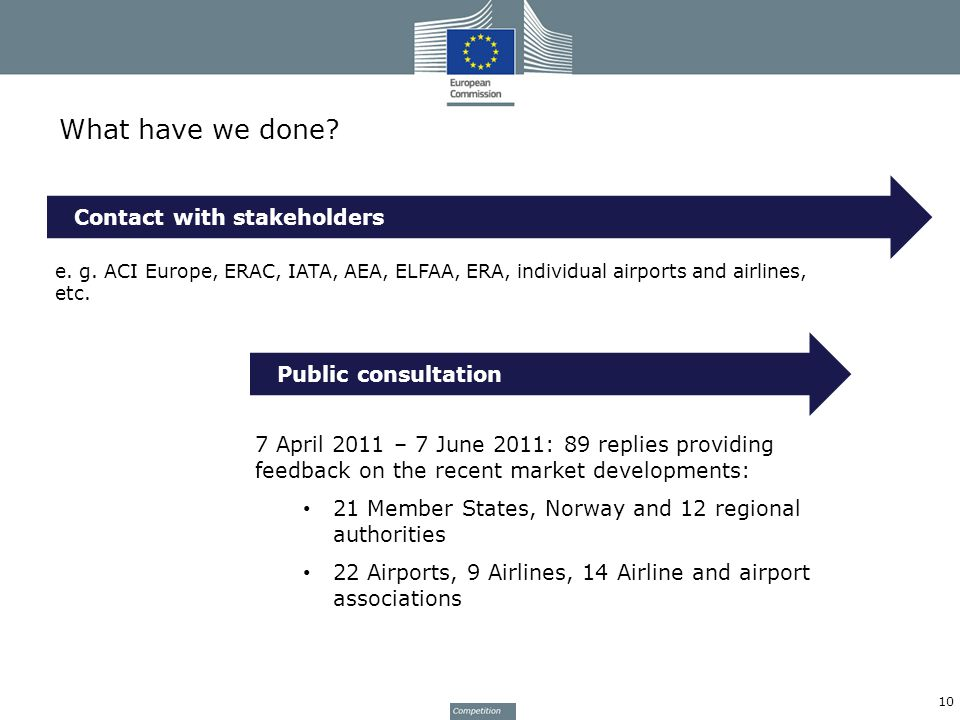 What have we done? Contact with stakeholders Public consultation e. g. ACI Europe, ERAC, IATA, AEA, ELFAA, ERA, individual airports and airlines, etc.