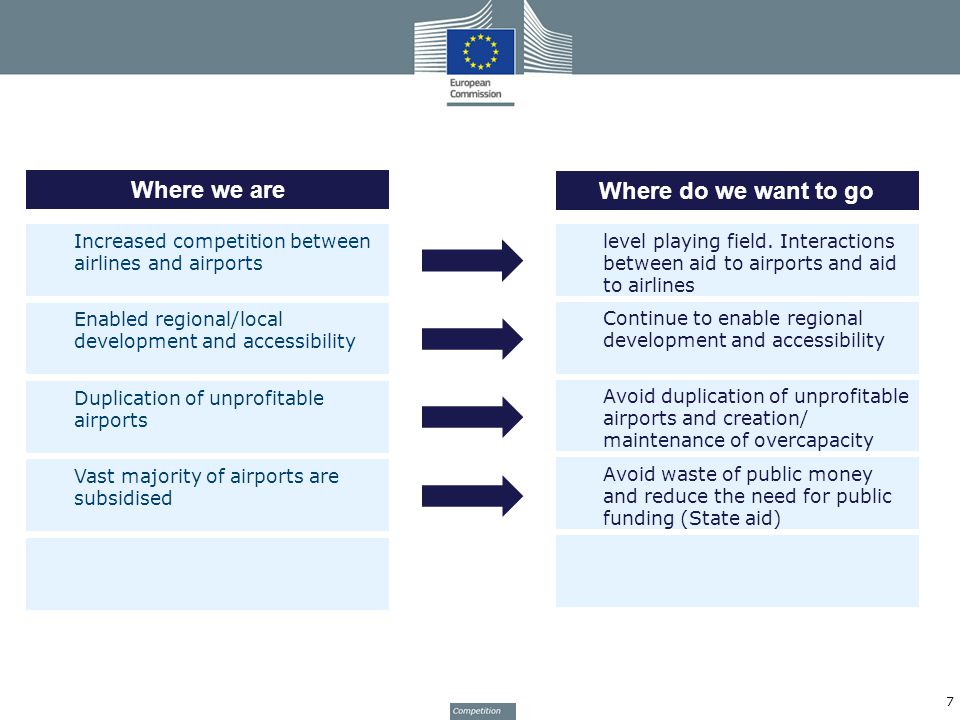 Where we are Increased competition between airlines and airports 7 Where do we want to go Enabled regional/local development and accessibility Duplica